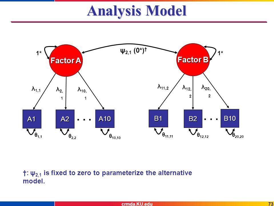 Analysis Model A2 λ 1,1 1* A10A1 θ 1,1 ψ 2,1 (0*) † 73crmda.KU.edu...