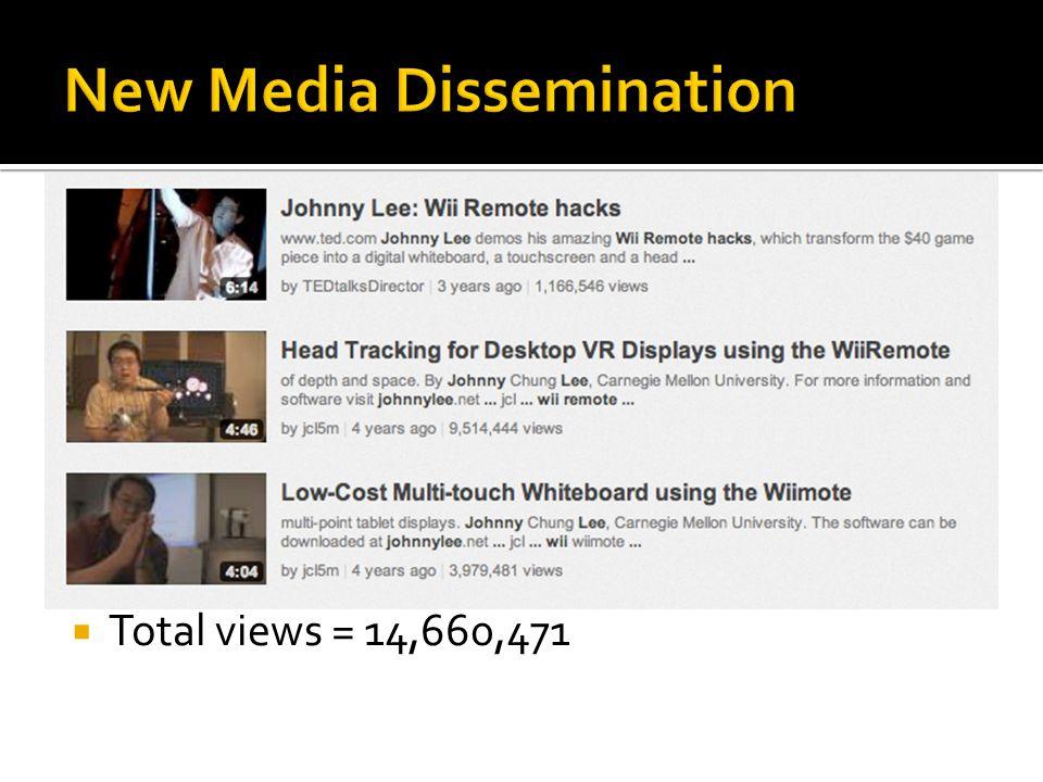  Total views = 14,660,471