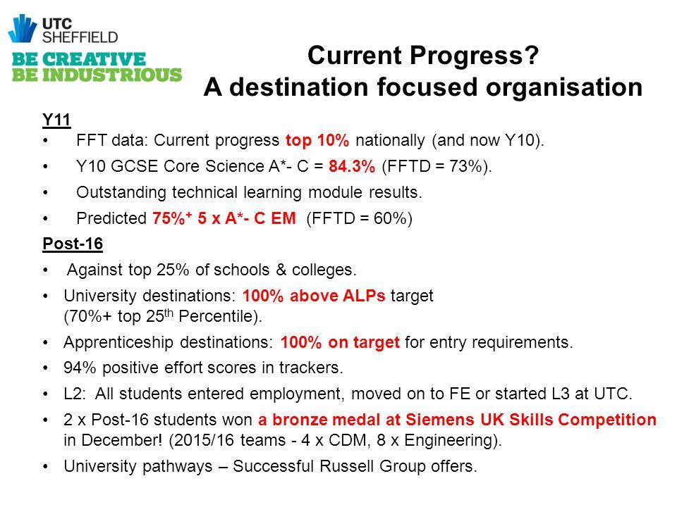 Current Progress? A destination focused organisation Y11 FFT data: Current progress top 10% nationally (and now Y10). Y10 GCSE Core Science A*- C = 84