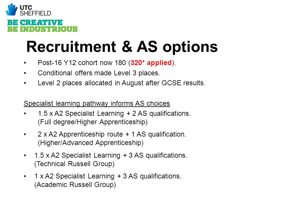 Recruitment & AS options Post-16 Y12 cohort now 180 (320 + applied).