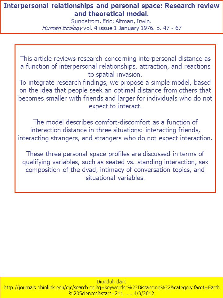 Diunduh dari: http://journals.ohiolink.edu/ejc/search.cgi?q=keywords:%22Distancing%22&category.facet=Earth %20Sciences&start=211 …… 4/9/2012 Interpersonal relationships and personal space: Research review and theoretical model.