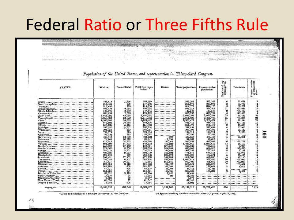 Federal Ratio or Three Fifths Rule