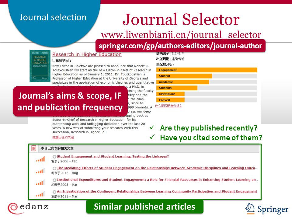 Reading StrategiesJournal selection Journal's aims & scope, IF and publication frequency Journal's aims & scope, IF and publication frequency Are they published recently.