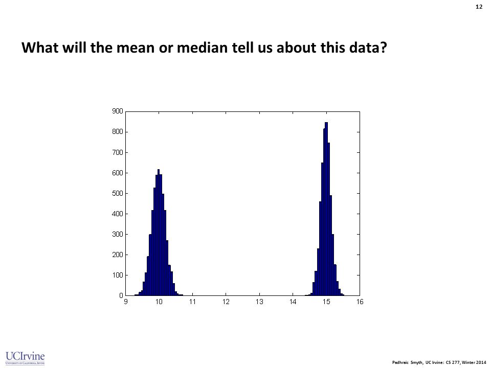 Padhraic Smyth, UC Irvine: CS 277, Winter 2014 12 What will the mean or median tell us about this data?