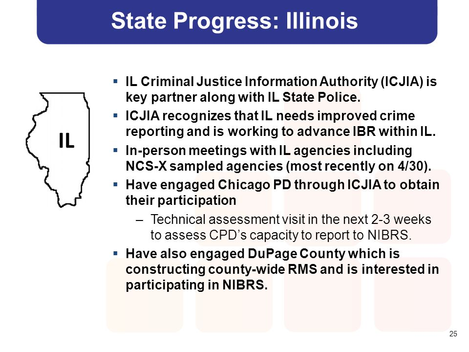25 State Progress: Illinois  IL Criminal Justice Information Authority (ICJIA) is key partner along with IL State Police.  ICJIA recognizes that IL