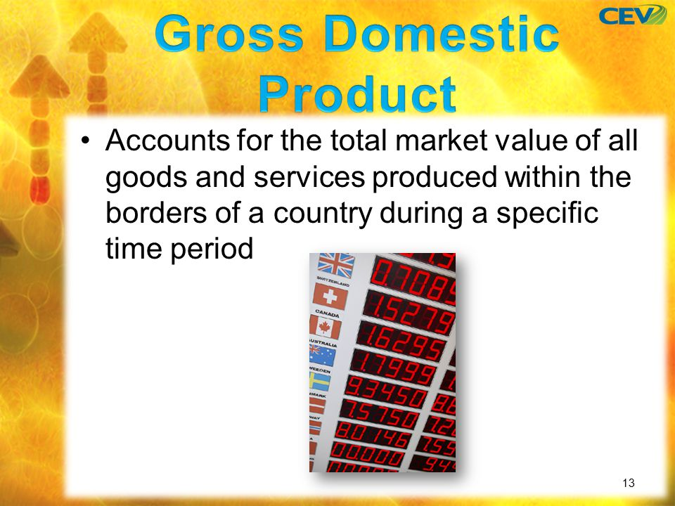 Accounts for the total market value of all goods and services produced within the borders of a country during a specific time period 13