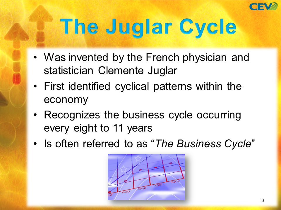 Was invented by the French physician and statistician Clemente Juglar First identified cyclical patterns within the economy Recognizes the business cycle occurring every eight to 11 years Is often referred to as The Business Cycle 3