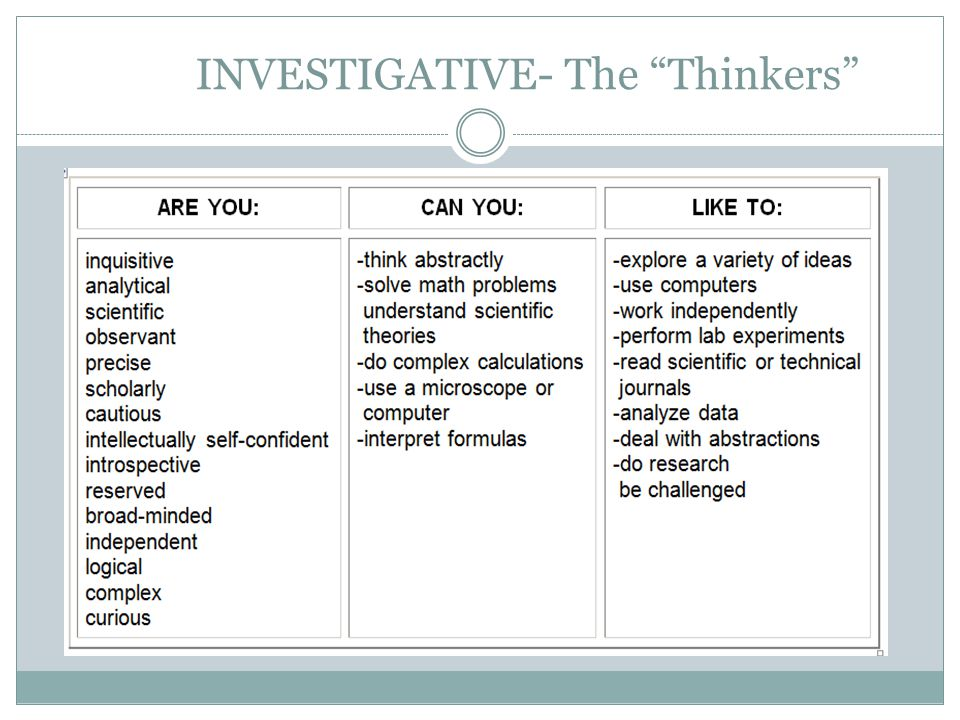 INVESTIGATIVE- The Thinkers