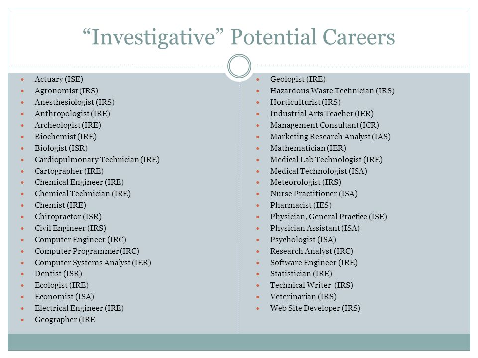 Investigative Potential Careers Actuary (ISE) Agronomist (IRS) Anesthesiologist (IRS) Anthropologist (IRE) Archeologist (IRE) Biochemist (IRE) Biologist (ISR) Cardiopulmonary Technician (IRE) Cartographer (IRE) Chemical Engineer (IRE) Chemical Technician (IRE) Chemist (IRE) Chiropractor (ISR) Civil Engineer (IRS) Computer Engineer (IRC) Computer Programmer (IRC) Computer Systems Analyst (IER) Dentist (ISR) Ecologist (IRE) Economist (ISA) Electrical Engineer (IRE) Geographer (IRE Geologist (IRE) Hazardous Waste Technician (IRS) Horticulturist (IRS) Industrial Arts Teacher (IER) Management Consultant (ICR) Marketing Research Analyst (IAS) Mathematician (IER) Medical Lab Technologist (IRE) Medical Technologist (ISA) Meteorologist (IRS) Nurse Practitioner (ISA) Pharmacist (IES) Physician, General Practice (ISE) Physician Assistant (ISA) Psychologist (ISA) Research Analyst (IRC) Software Engineer (IRE) Statistician (IRE) Technical Writer (IRS) Veterinarian (IRS) Web Site Developer (IRS)