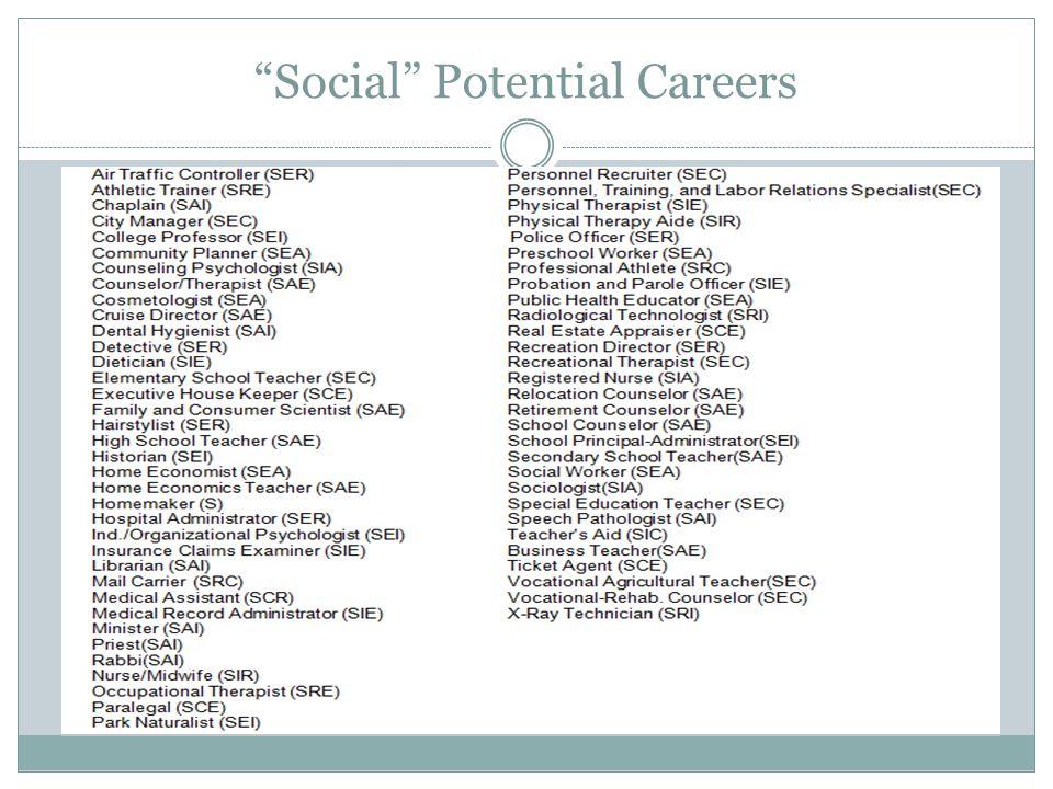 Social Potential Careers