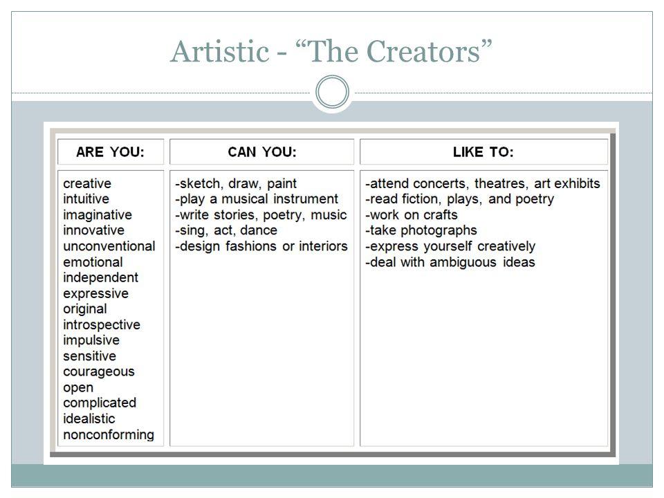 Artistic - The Creators