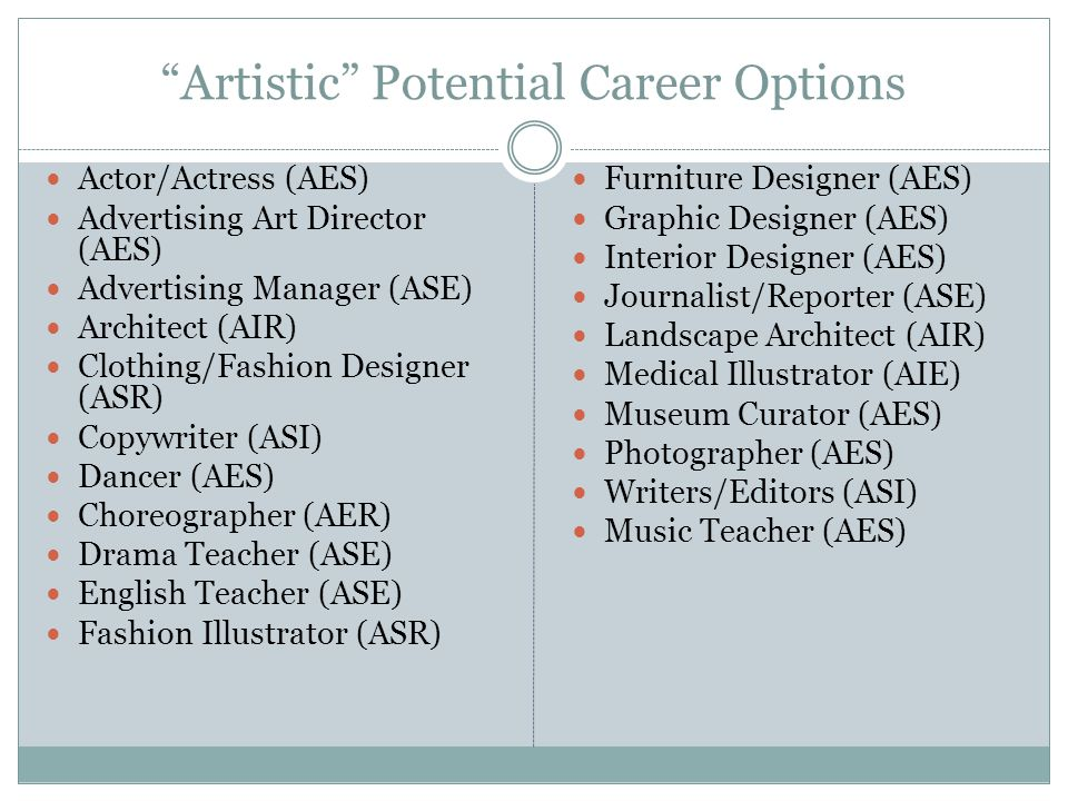 Artistic Potential Career Options Actor/Actress (AES) Advertising Art Director (AES) Advertising Manager (ASE) Architect (AIR) Clothing/Fashion Designer (ASR) Copywriter (ASI) Dancer (AES) Choreographer (AER) Drama Teacher (ASE) English Teacher (ASE) Fashion Illustrator (ASR) Furniture Designer (AES) Graphic Designer (AES) Interior Designer (AES) Journalist/Reporter (ASE) Landscape Architect (AIR) Medical Illustrator (AIE) Museum Curator (AES) Photographer (AES) Writers/Editors (ASI) Music Teacher (AES)