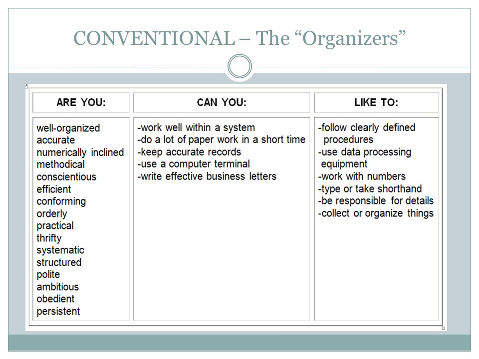 "CONVENTIONAL – The ""Organizers"""
