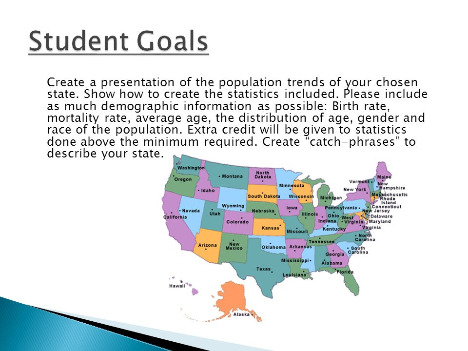 Create a presentation of the population trends of your chosen state.