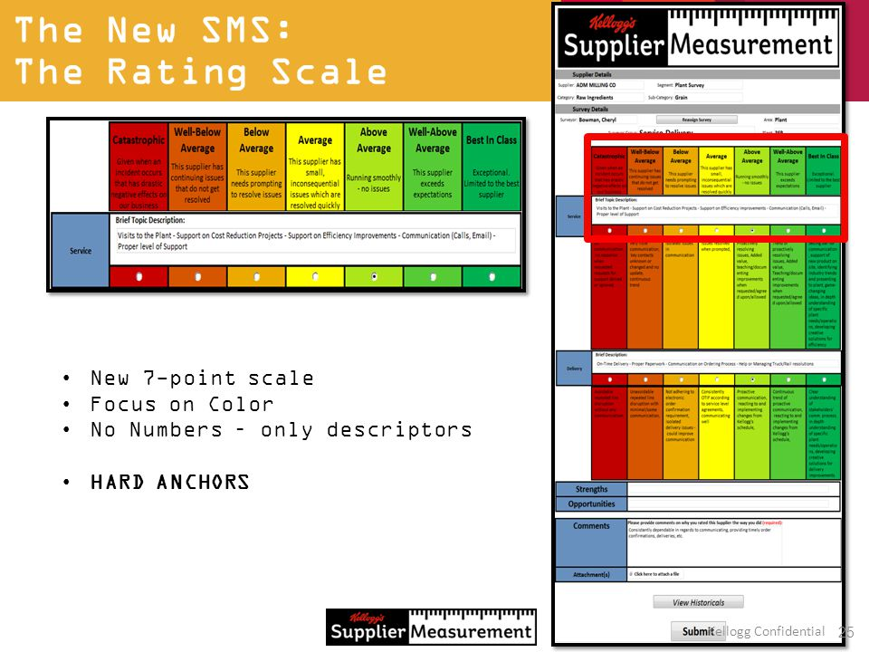 The New SMS: The Rating Scale New 7-point scale Focus on Color No Numbers – only descriptors HARD ANCHORS 25 Kellogg Confidential