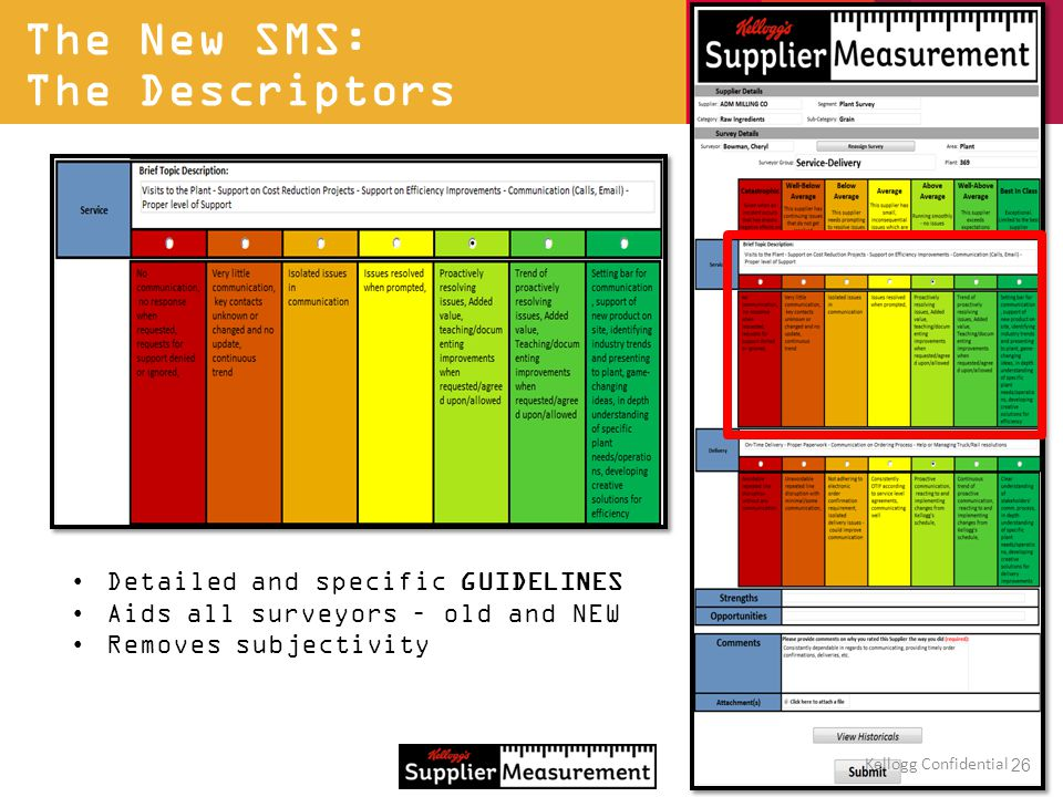 The New SMS: The Descriptors Detailed and specific GUIDELINES Aids all surveyors – old and NEW Removes subjectivity 26 Kellogg Confidential