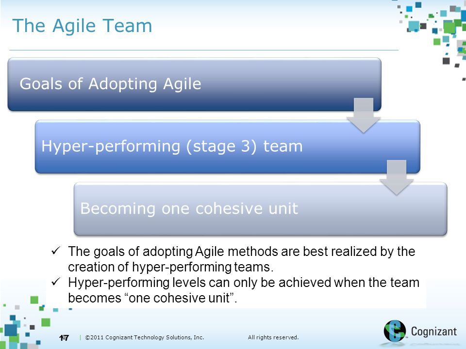  | ©2011 Cognizant Technology Solutions, Inc.All rights reserved. The Agile Team Goals of Adopting AgileHyper-performing (stage 3) teamBecoming one c