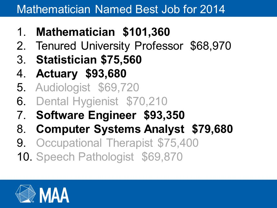 Mathematician Named Best Job for 2014 1.Mathematician $101,360 2.