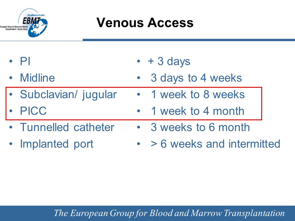 The European Group for Blood and Marrow Transplantation Quality/ Qualification/ Education Registration by the law Knowledgeable and skilled Train the trainer IV/CVC team –specialisation –surveillance How well are we doing with CVC's in EBMT?