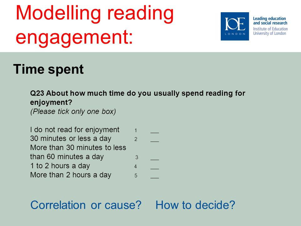 Time spent Modelling reading engagement: Q23 About how much time do you usually spend reading for enjoyment.