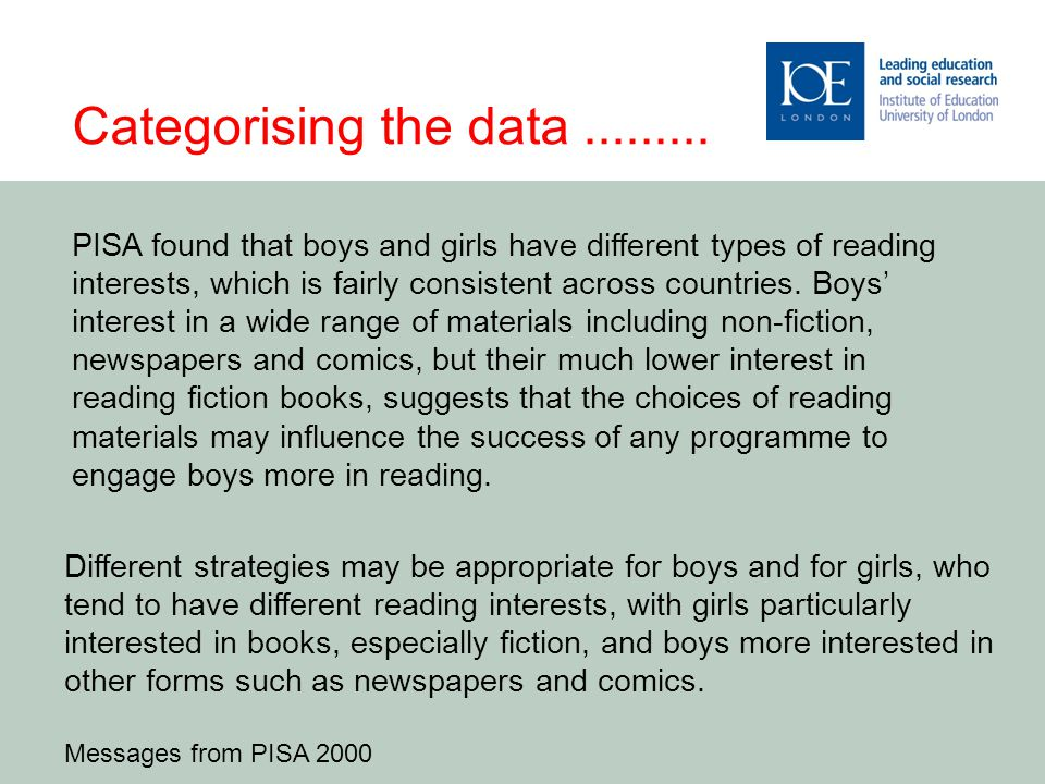 PISA found that boys and girls have different types of reading interests, which is fairly consistent across countries.