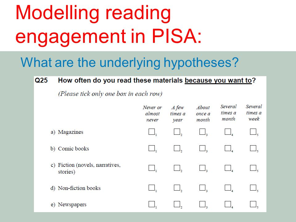 Modelling reading engagement in PISA: What are the underlying hypotheses