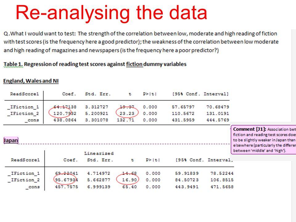 Re-analysing the data
