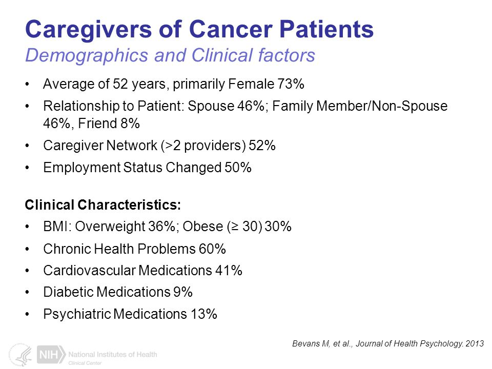 Caregivers of Cancer Patients Demographics and Clinical factors Average of 52 years, primarily Female 73% Relationship to Patient: Spouse 46%; Family Member/Non-Spouse 46%, Friend 8% Caregiver Network (>2 providers) 52% Employment Status Changed 50% Clinical Characteristics: BMI: Overweight 36%; Obese (≥ 30) 30% Chronic Health Problems 60% Cardiovascular Medications 41% Diabetic Medications 9% Psychiatric Medications 13% Bevans M, et al., Journal of Health Psychology.