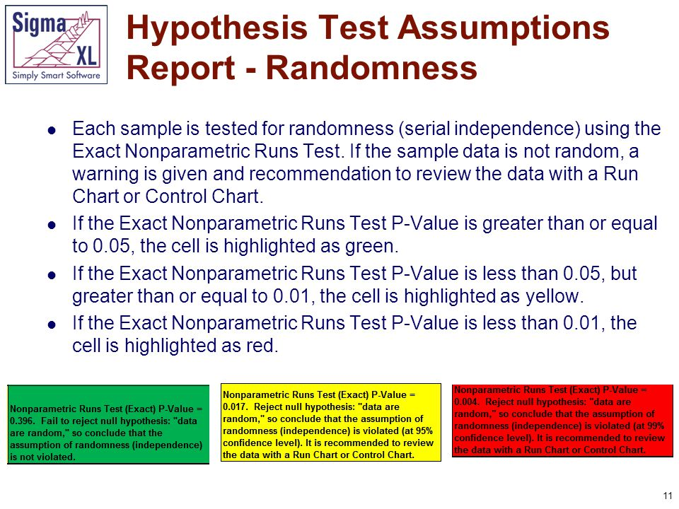 11 Each sample is tested for randomness (serial independence) using the Exact Nonparametric Runs Test.