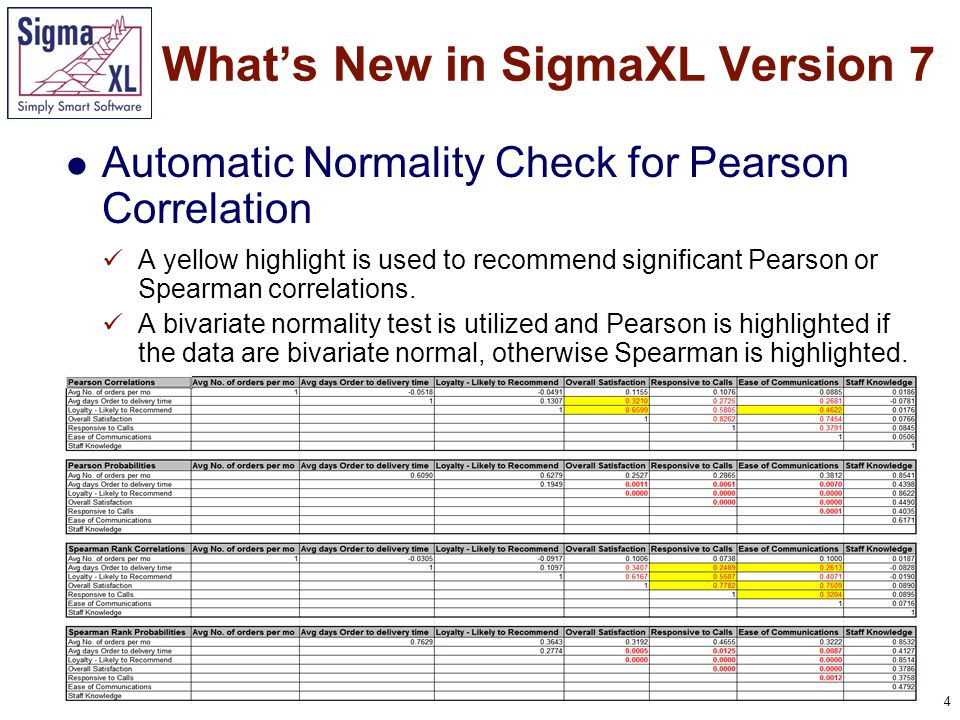 4 Automatic Normality Check for Pearson Correlation What's New in SigmaXL Version 7 A yellow highlight is used to recommend significant Pearson or Spearman correlations.