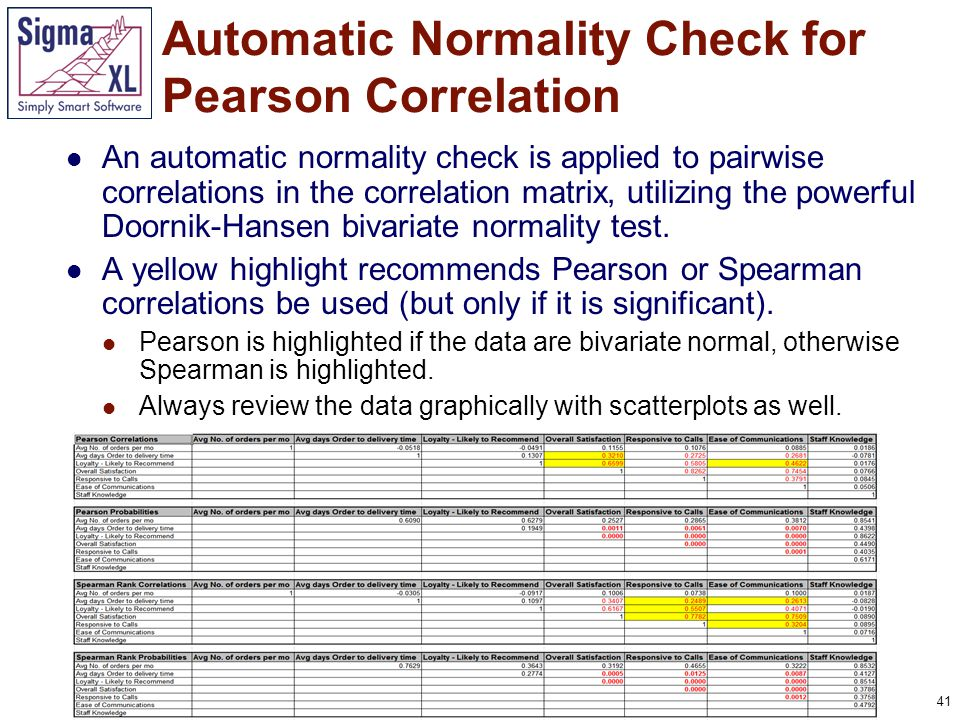 41 An automatic normality check is applied to pairwise correlations in the correlation matrix, utilizing the powerful Doornik-Hansen bivariate normality test.