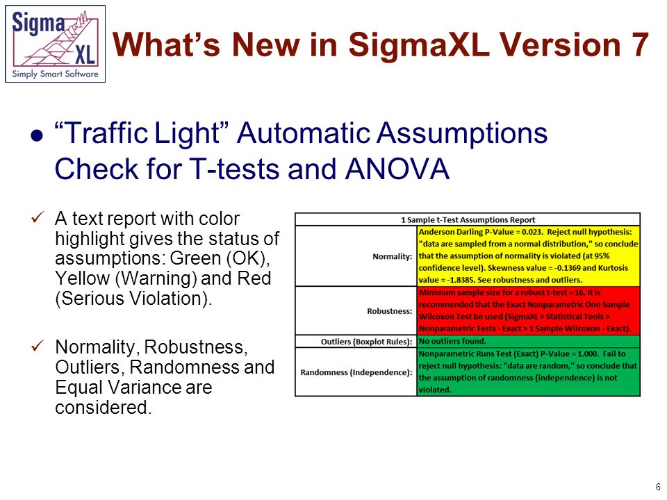 6 Traffic Light Automatic Assumptions Check for T-tests and ANOVA What's New in SigmaXL Version 7 A text report with color highlight gives the status of assumptions: Green (OK), Yellow (Warning) and Red (Serious Violation).