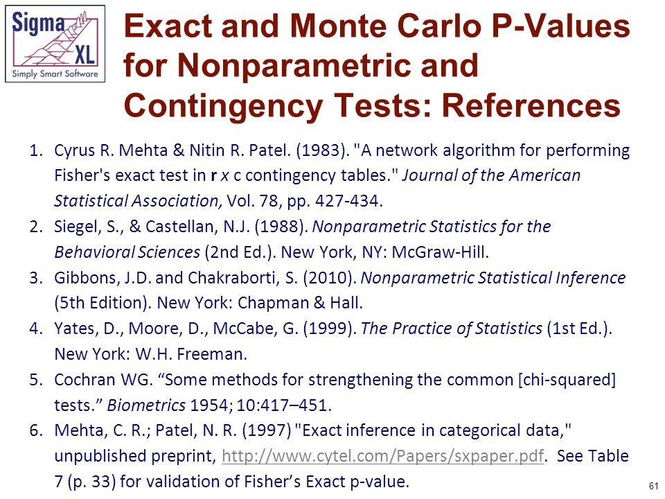 61 1.Cyrus R. Mehta & Nitin R. Patel. (1983).