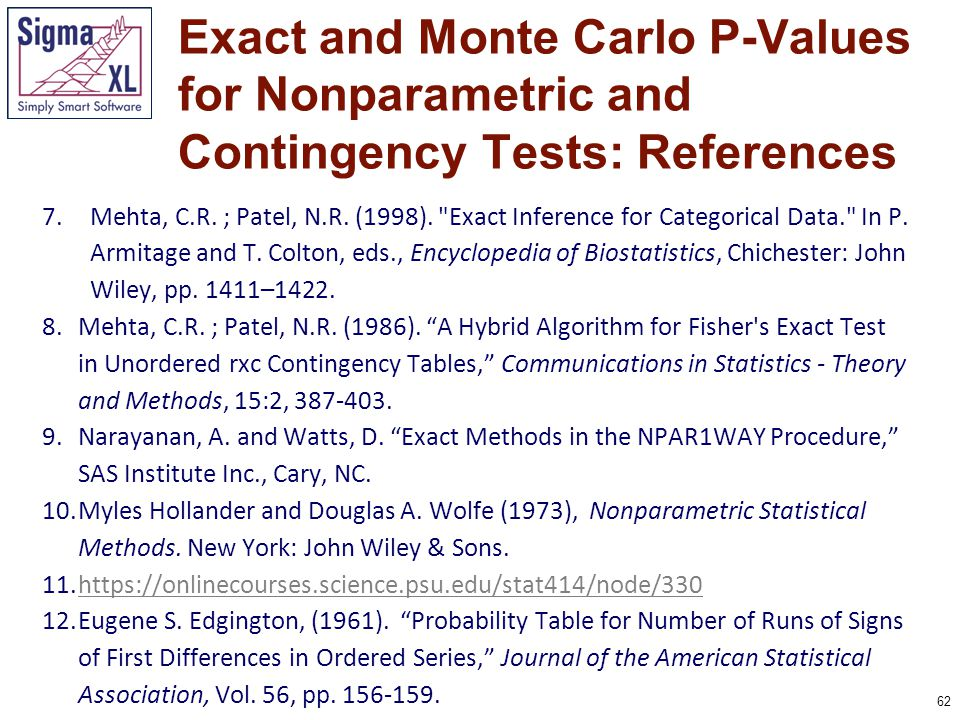 62 7.Mehta, C.R. ; Patel, N.R. (1998). Exact Inference for Categorical Data. In P.