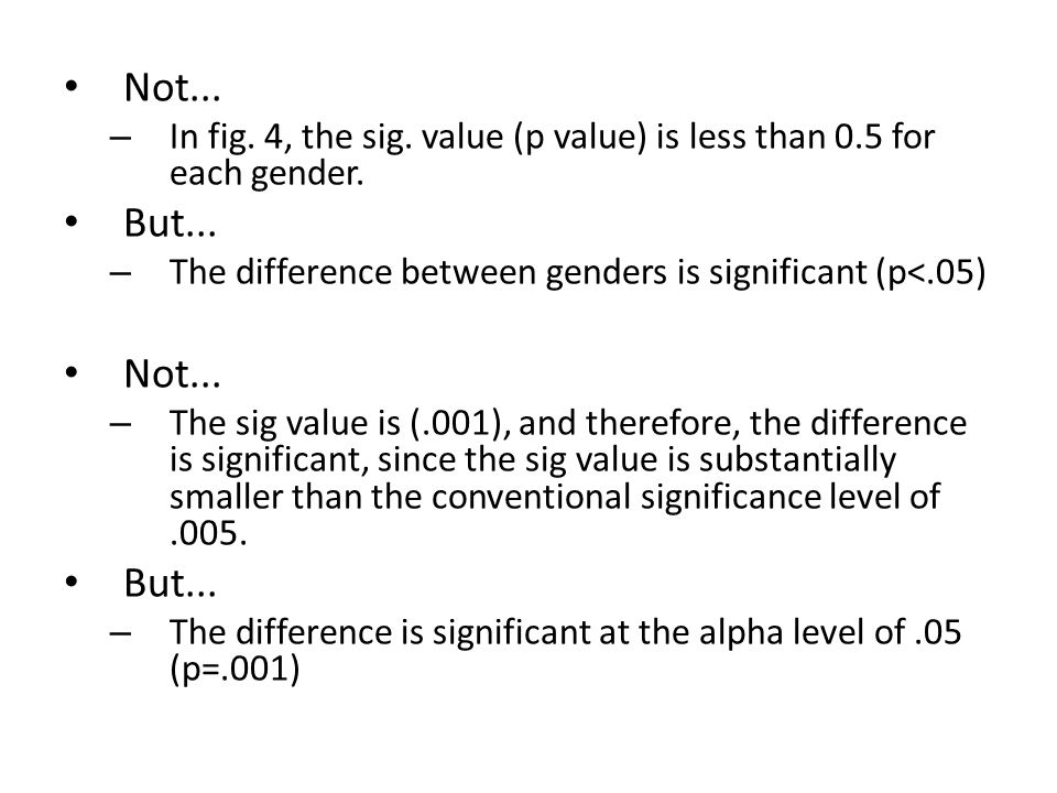 Not... – In fig. 4, the sig. value (p value) is less than 0.5 for each gender. But... – The difference between genders is significant (p<.05) Not... –