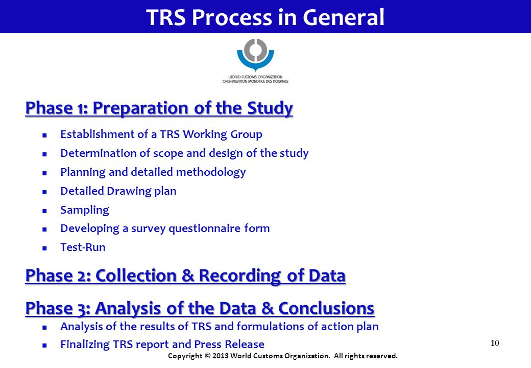 Establishment of a TRS Working Group Determination of scope and design of the study Planning and detailed methodology Detailed Drawing plan Sampling D