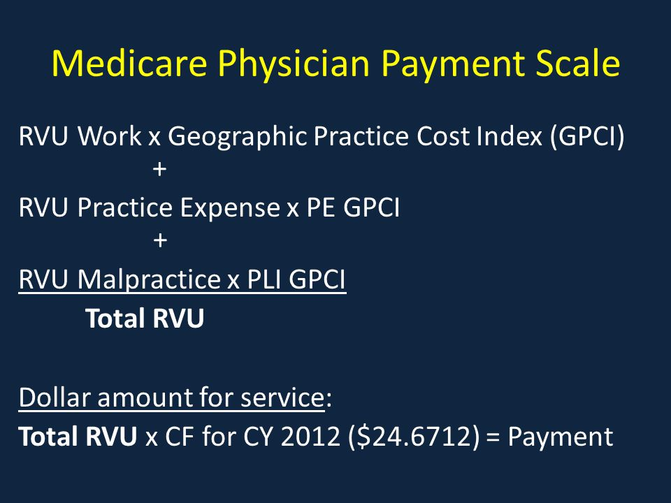 Medicare Physician Payment Scale RVU Work x Geographic Practice Cost Index (GPCI) + RVU Practice Expense x PE GPCI + RVU Malpractice x PLI GPCI Total RVU Dollar amount for service: Total RVU x CF for CY 2012 ($24.6712) = Payment