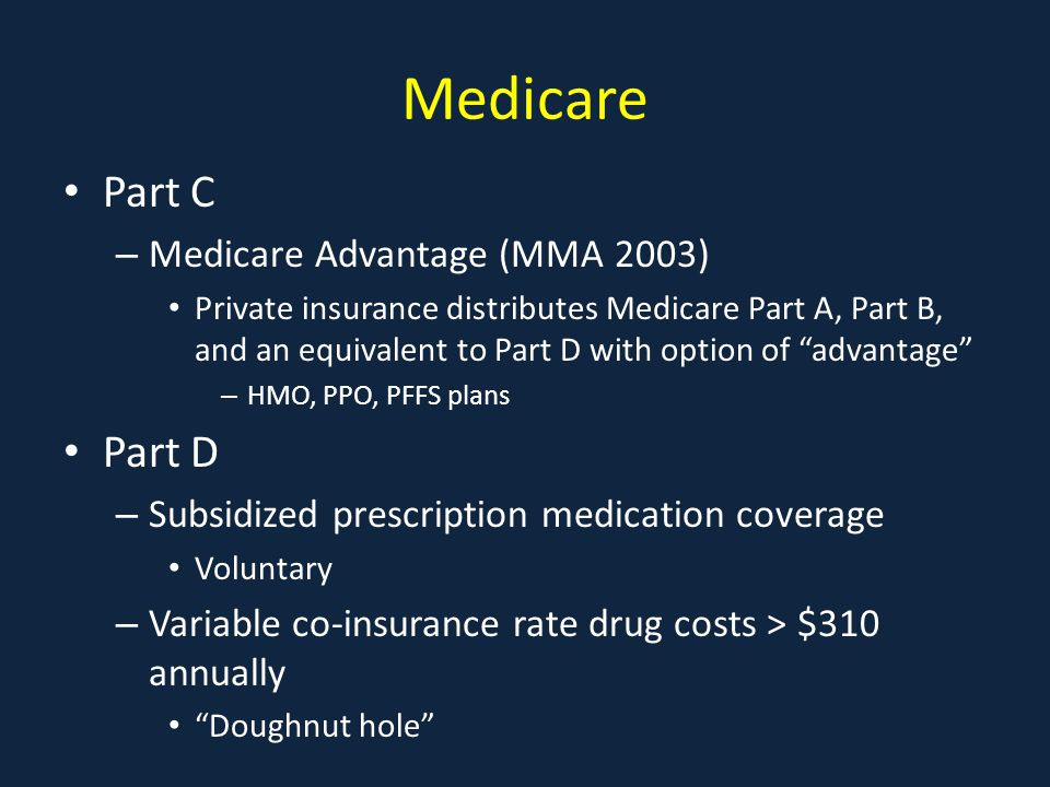 Medicare Part C – Medicare Advantage (MMA 2003) Private insurance distributes Medicare Part A, Part B, and an equivalent to Part D with option of advantage – HMO, PPO, PFFS plans Part D – Subsidized prescription medication coverage Voluntary – Variable co-insurance rate drug costs > $310 annually Doughnut hole