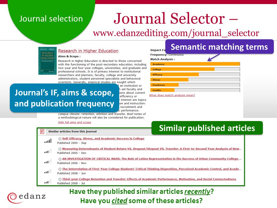 Journal selection Semantic matching terms Journal's IF, aims & scope, and publication frequency Journal's IF, aims & scope, and publication frequency
