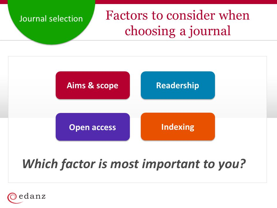 Journal selection Factors to consider when choosing a journal Aims & scope Readership Open access Which factor is most important to you? Indexing