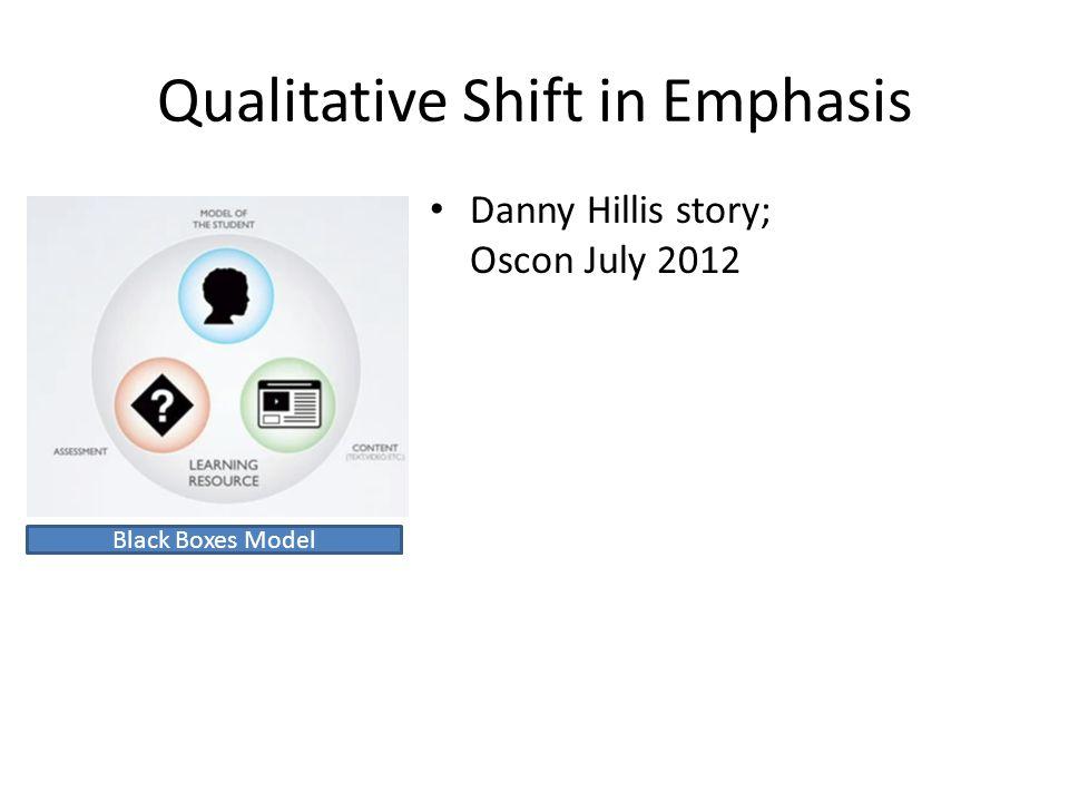 Qualitative Shift in Emphasis Black Boxes Model Danny Hillis story; Oscon July 2012