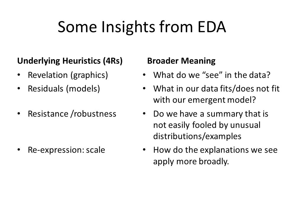Some Insights from EDA Underlying Heuristics (4Rs) Revelation (graphics) Residuals (models) Resistance /robustness Re-expression: scale Broader Meaning What do we see in the data.