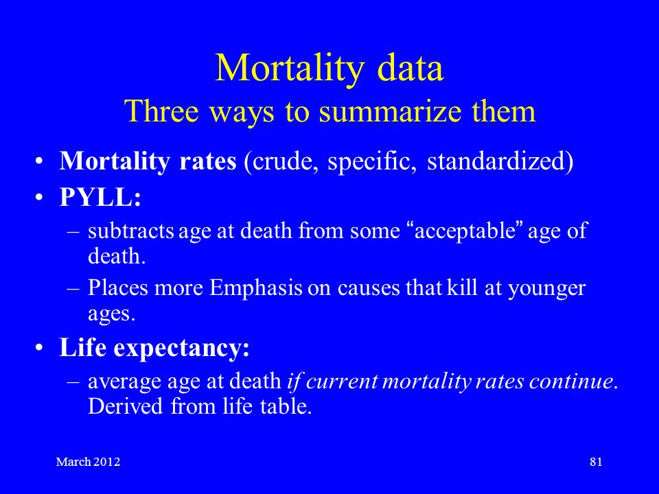 March 201281 Mortality data Three ways to summarize them Mortality rates (crude, specific, standardized) PYLL: –subtracts age at death from some acceptable age of death.