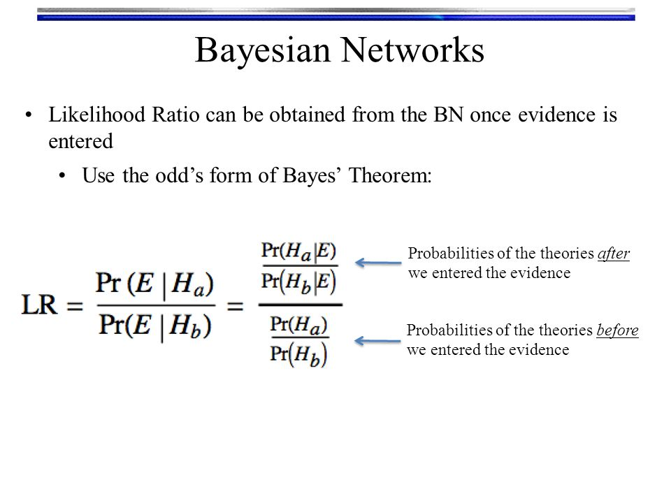 The Bayesian Framework Computing the LR from our painting provenance example: