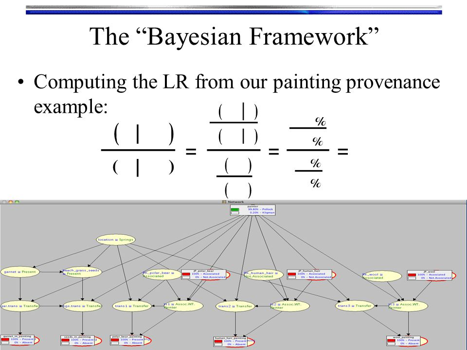 """The """"Bayesian Framework"""" Computing the LR from our painting provenance example:"""