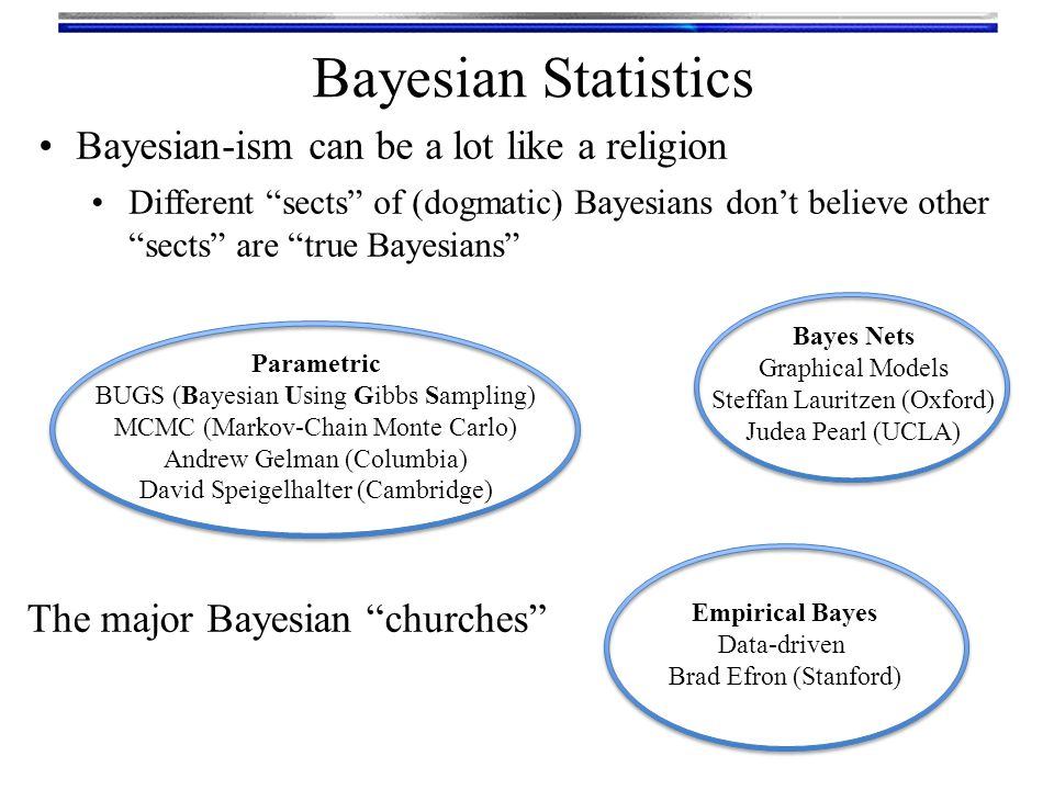 """Bayesian Statistics Bayesian-ism can be a lot like a religion Different """"sects"""" of (dogmatic) Bayesians don't believe other """"sects"""" are """"true Bayesian"""