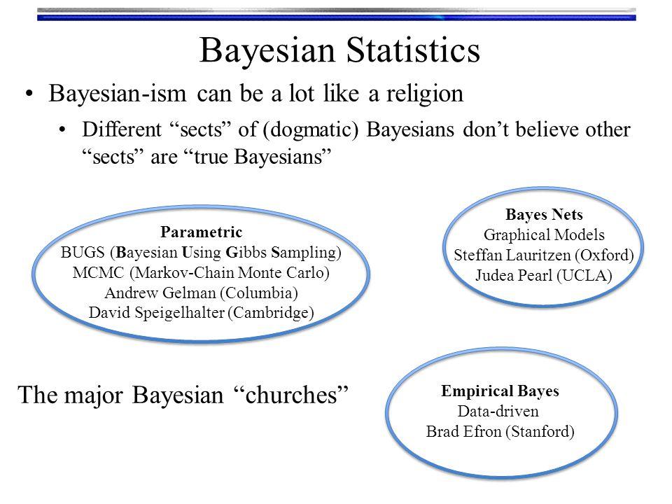 Bayesian Statistics What's a Bayesian…?.