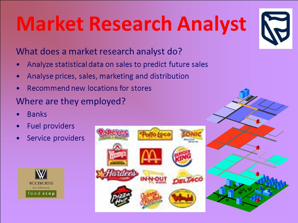 What does a market research analyst do.