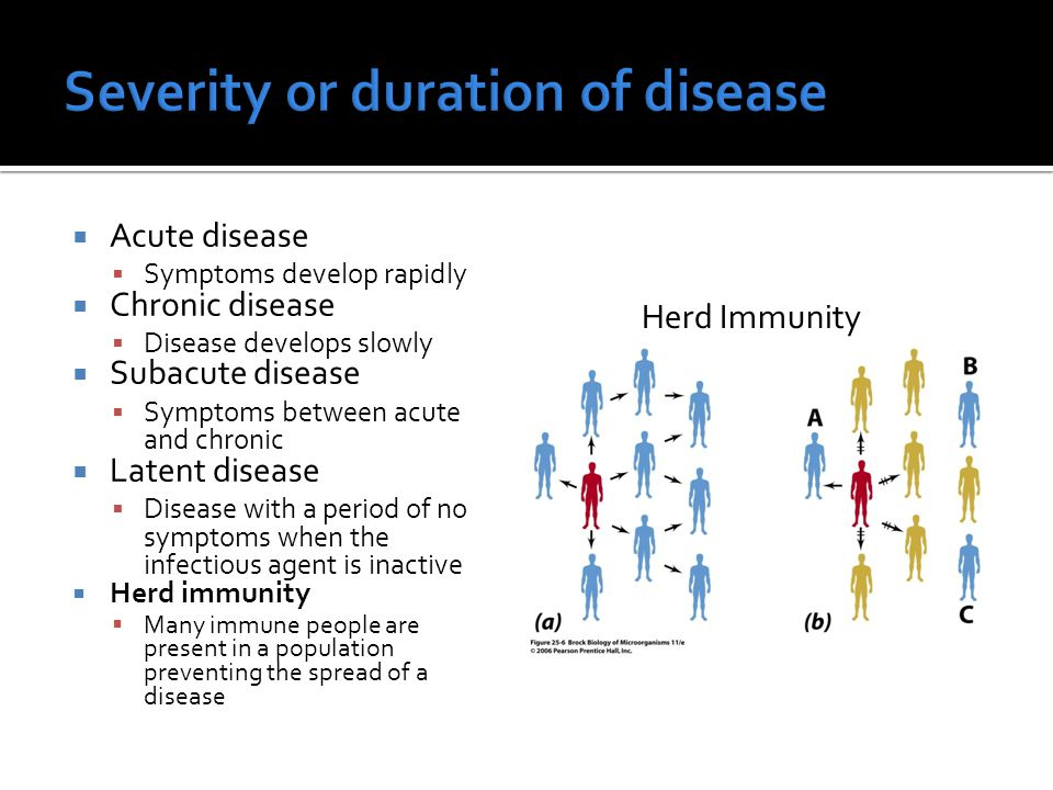  Acute disease  Symptoms develop rapidly  Chronic disease  Disease develops slowly  Subacute disease  Symptoms between acute and chronic  Latent disease  Disease with a period of no symptoms when the infectious agent is inactive  Herd immunity  Many immune people are present in a population preventing the spread of a disease Herd Immunity