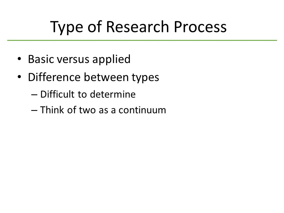 Type of Research Process Basic versus applied Difference between types – Difficult to determine – Think of two as a continuum
